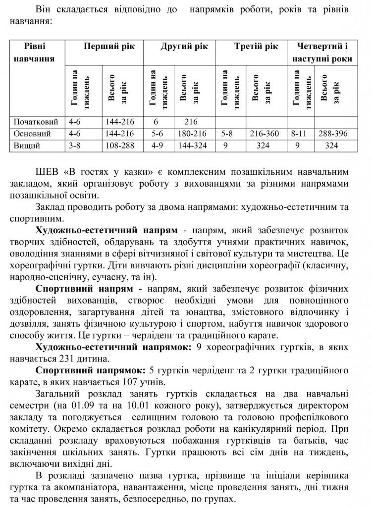 Довідка УОКМР про результати державної атестації ШЕВ В гостях у казки-11
