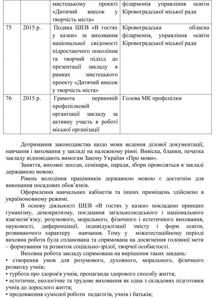 Довідка УОКМР про результати державної атестації ШЕВ В гостях у казки-24