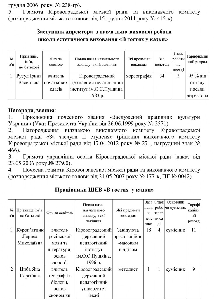 Довідка УОКМР про результати державної атестації ШЕВ В гостях у казки-33