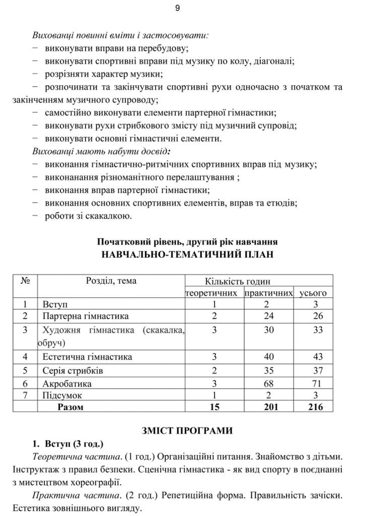 Програма Сценічна гімнастика.10