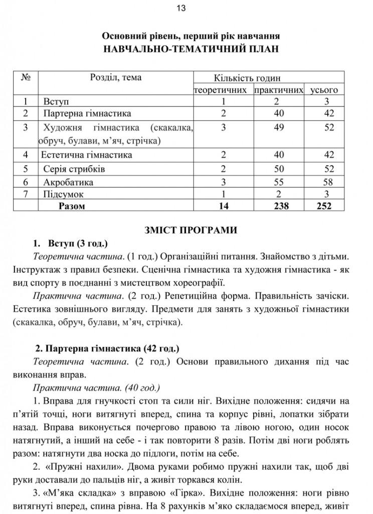Програма Сценічна гімнастика.14