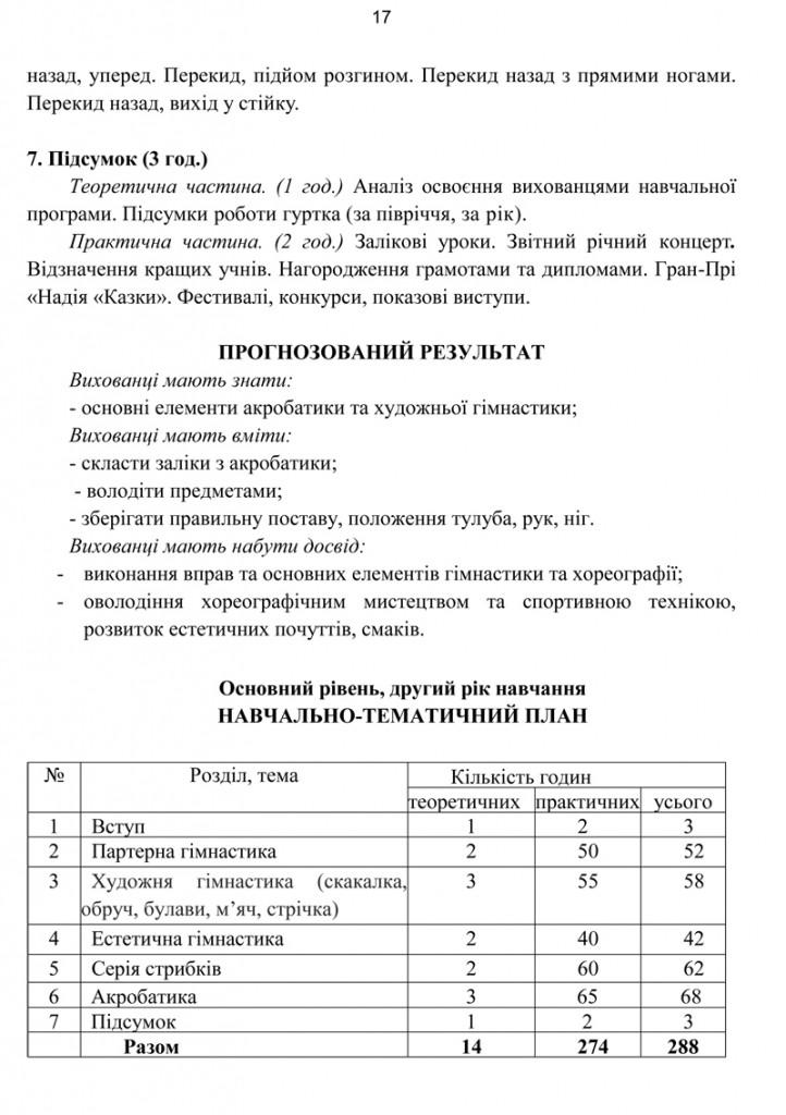 Програма Сценічна гімнастика.17