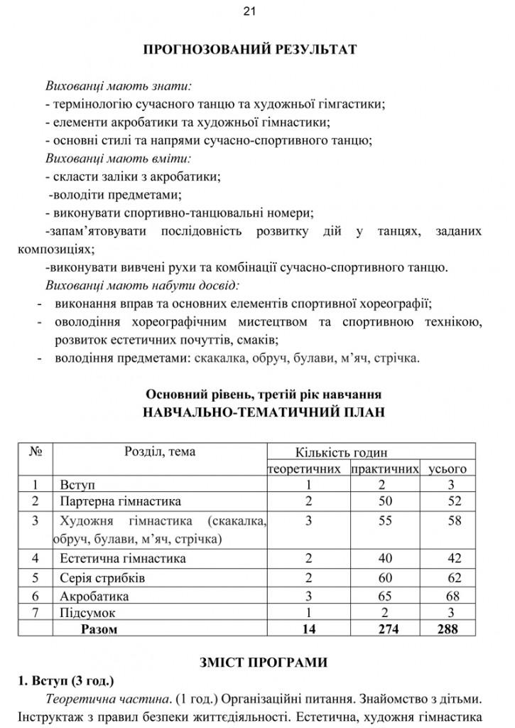 Програма Сценічна гімнастика.21