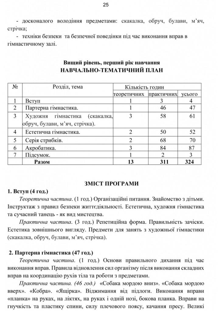 Програма Сценічна гімнастика.25