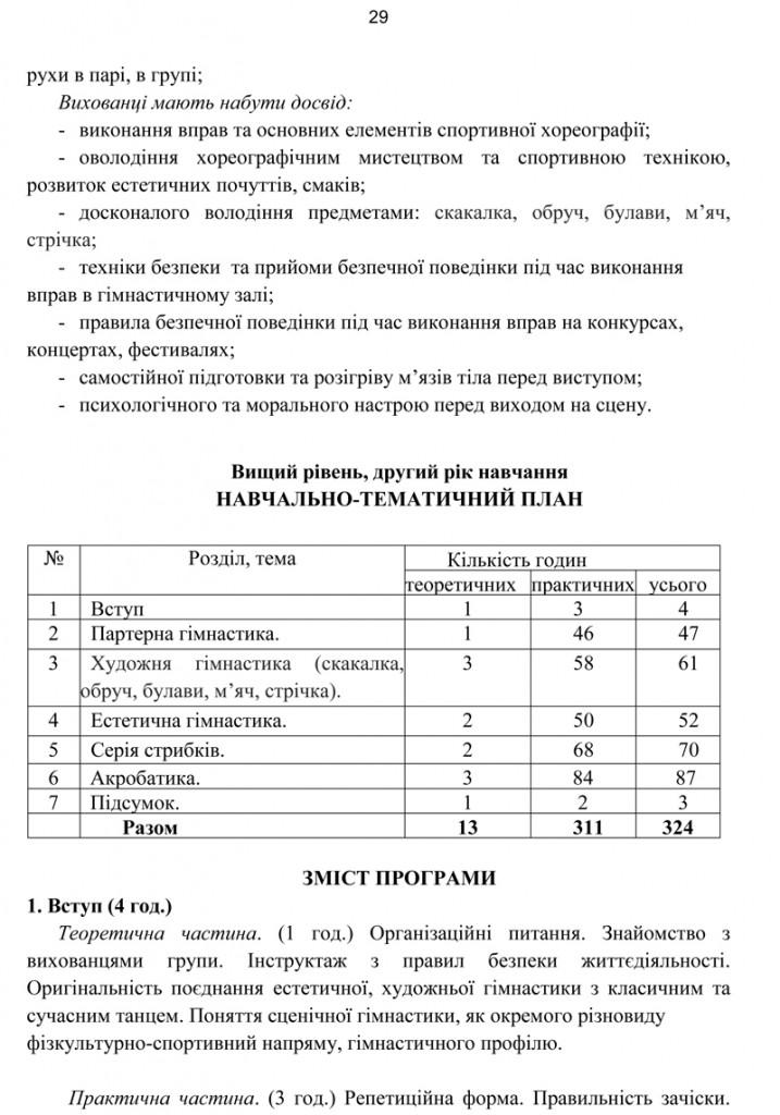 Програма Сценічна гімнастика.29