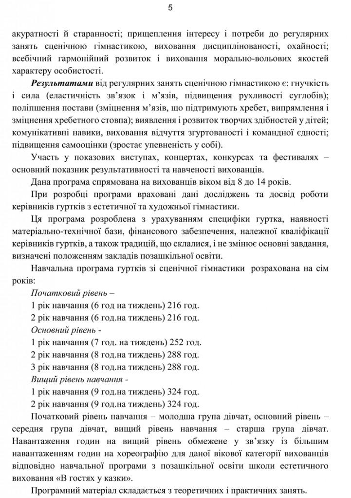 Програма Сценічна гімнастика.6