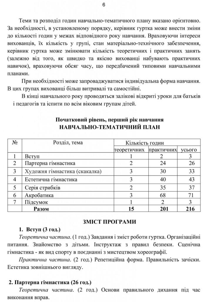 Програма Сценічна гімнастика.7