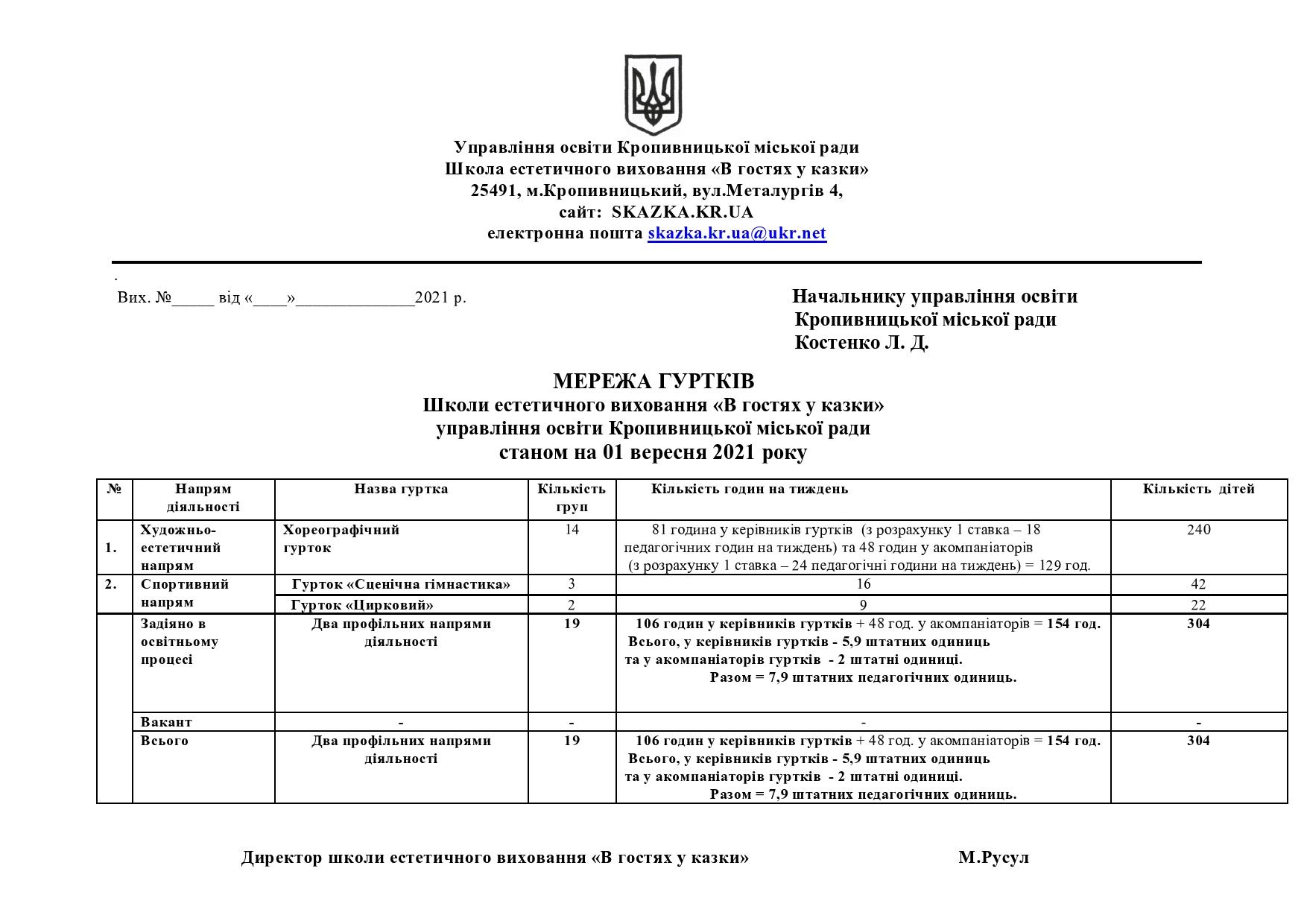 Мережа гуртків 2021-2022-page0001