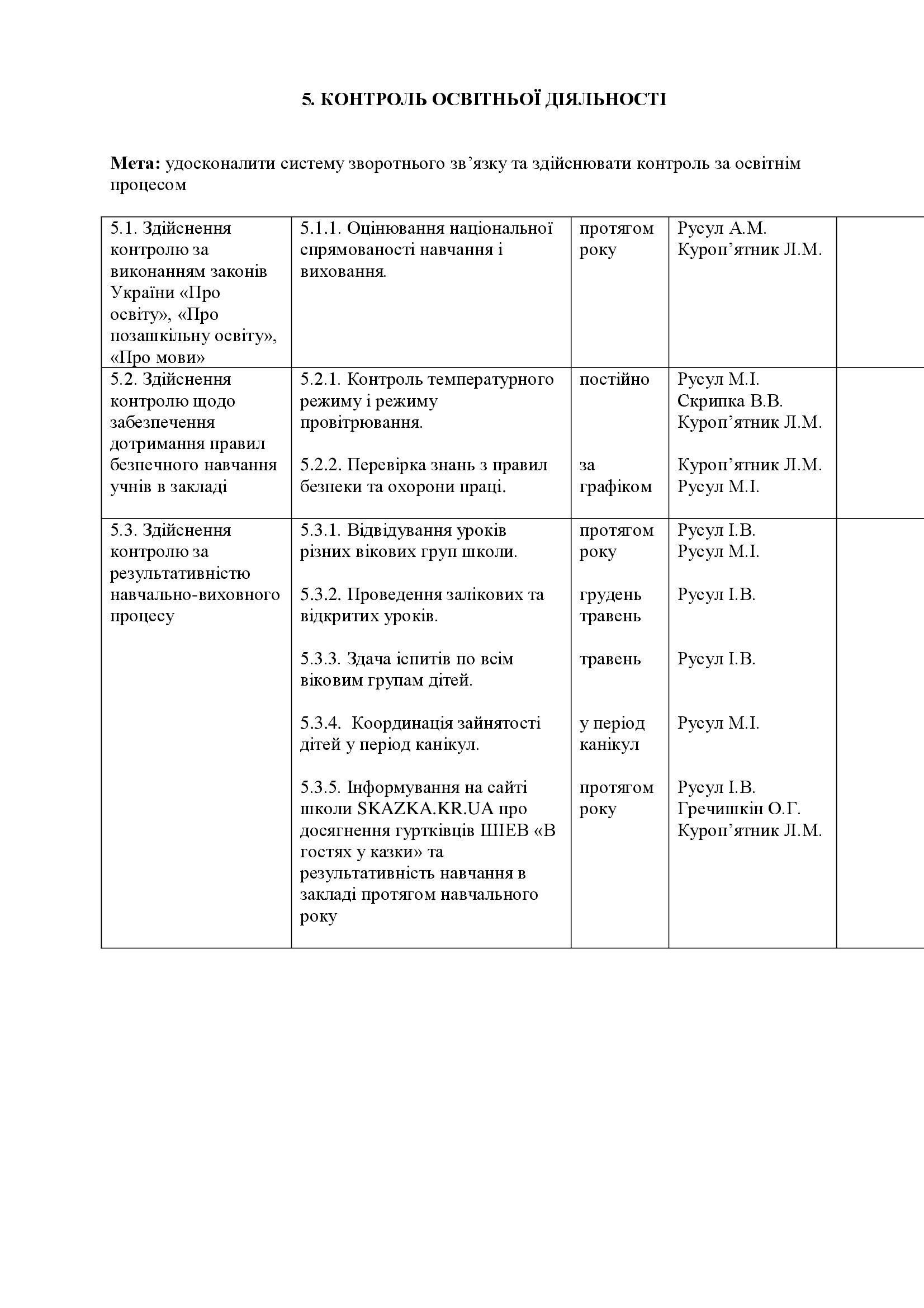 План роботи ШЕВ В гостях у казки  2021-2022_00024